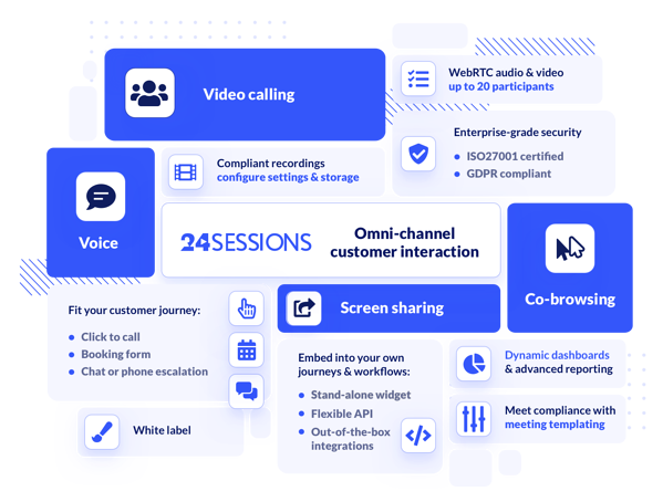 24sessions video calling product overview illustration