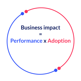Drive-impact-with-video-calling-by-performance-adoption